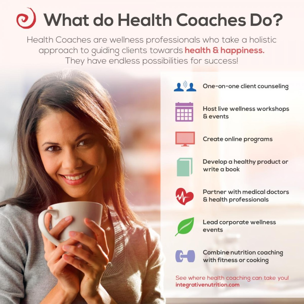 What Health Coaches Do graphic